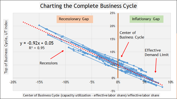 Biz cycle 5