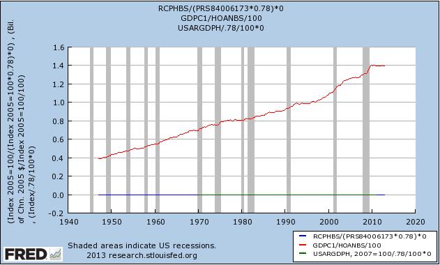 Prod graph 1