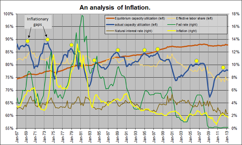Inflation 4