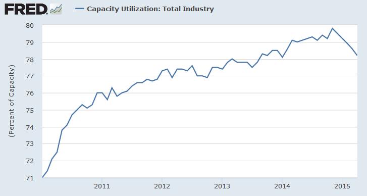 Update capacity util