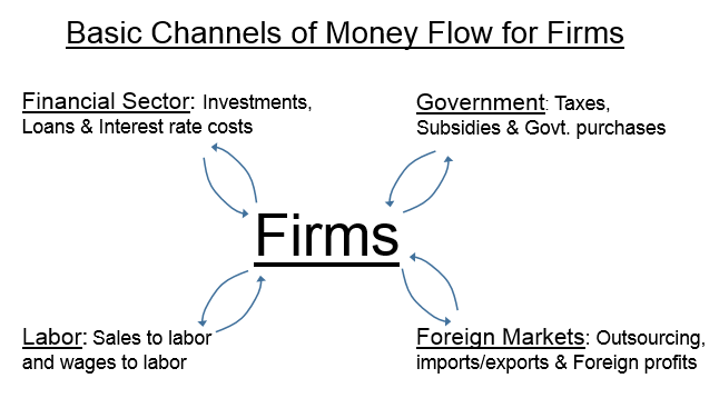 Firm channels
