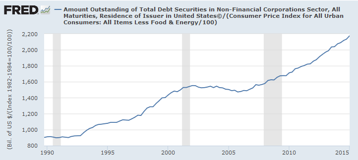 Total noncorp debt